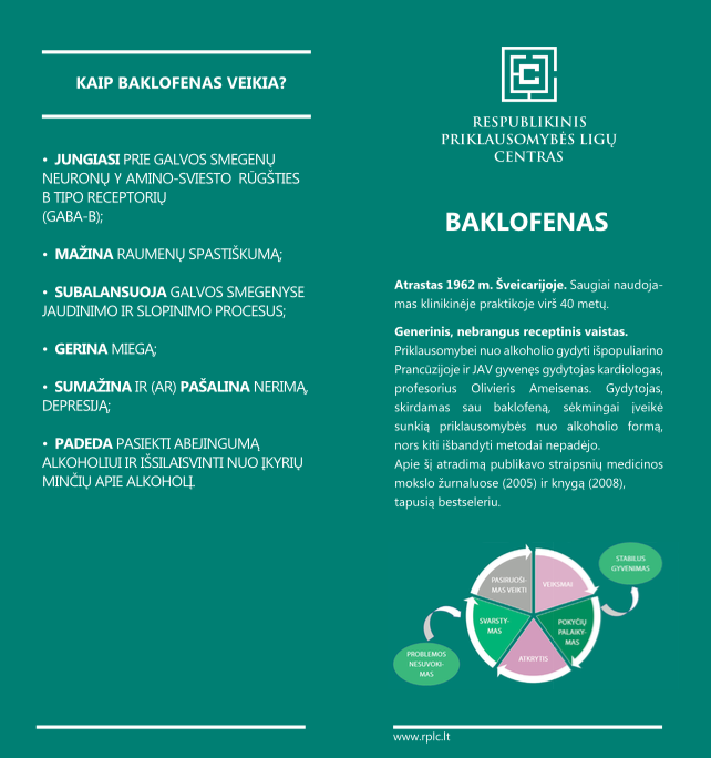 Atkryčio prevencija baklofenu